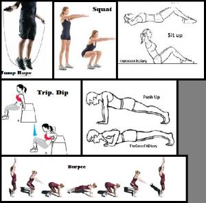 allenamento per pancia piatta