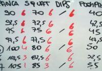 CrossFit e Massa muscolare