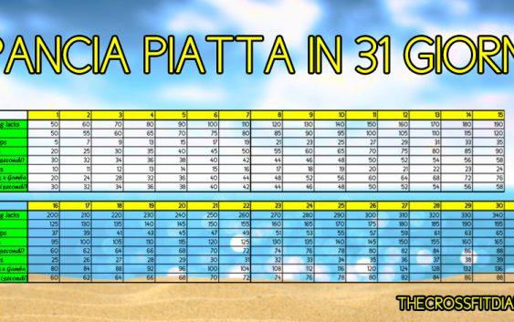 OBIETTIVO PANCIA PIATTA IN 31 GIORNI: ALLENAMENTO CROSSFIT