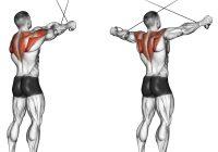 Muscoli deltoidi: bellezza e forza
